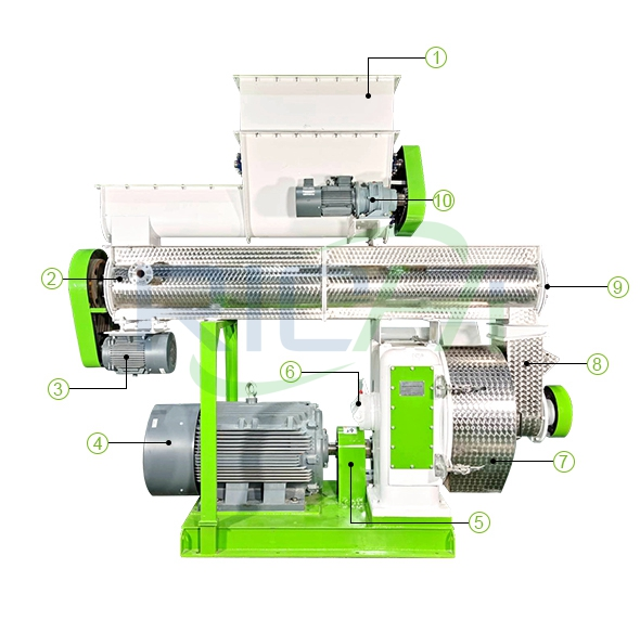 SZLH one-layer conditioner pellet mill